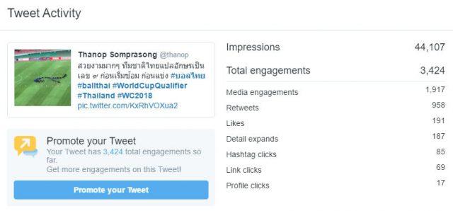 Hashtag Twitter Keyword Ballthai Stats
