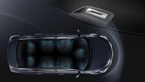 Nissan-Teana L33 BOSE Audio System (เครื่องเสียงติดรถยนต์ BOSE)