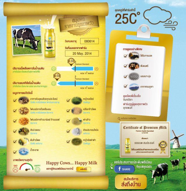 Dutch Mill Premium Milk Certificate Details June