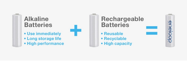 Eneloop Rechargeable Battery Properties