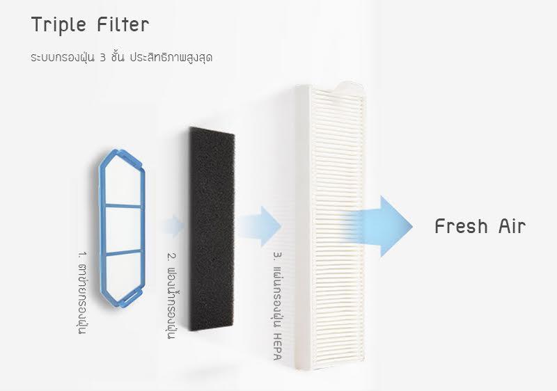 Mister Robot Hybrid Triple Filter