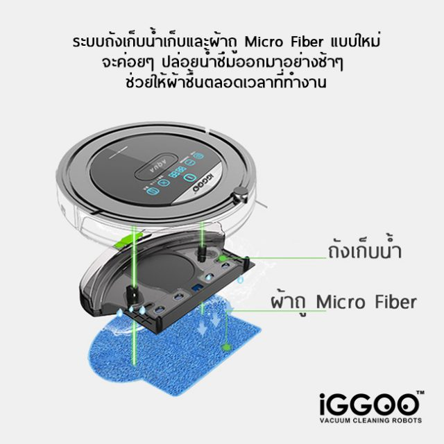 iGGOO AQUA Water Tank Descriptions