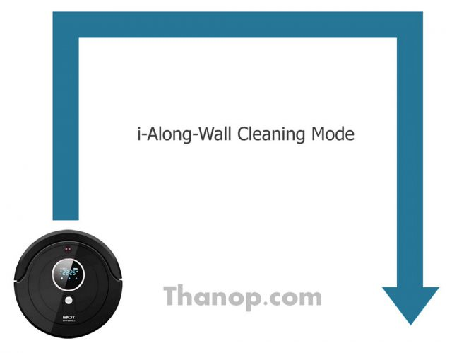 iBOT i800 Hybrid Feature i-Along Wall Cleaning Mode