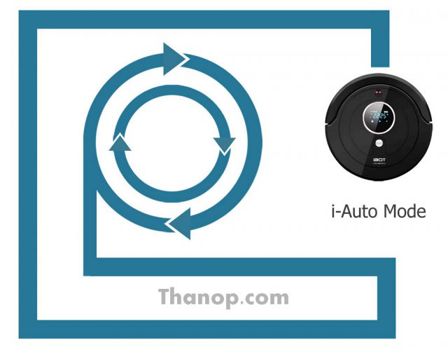 iBOT i800 Hybrid Feature i-Auto Cleaning Mode