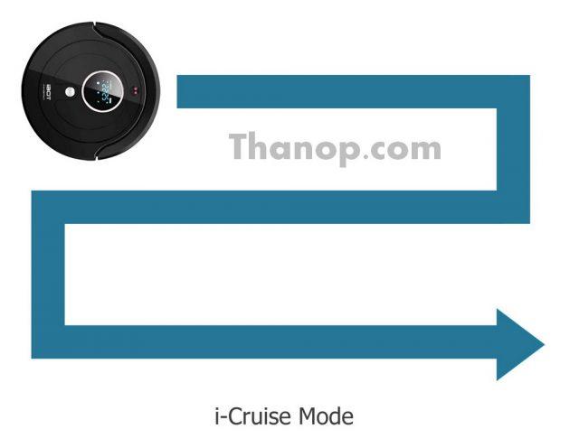 iBOT i800 Hybrid Feature i-Cruise Cleaning Mode
