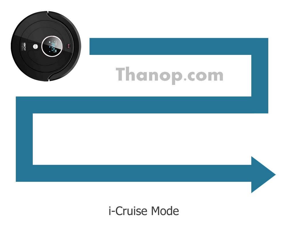 iBOT i800 Hybrid Feature Cleaning Mode i-Cruise