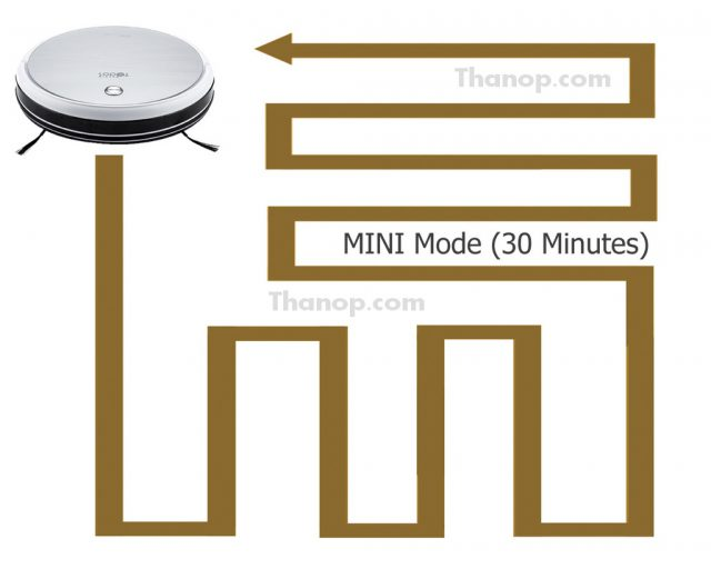 Mister Robot Hybrid Mapping Feature Cleaning Mode Mini