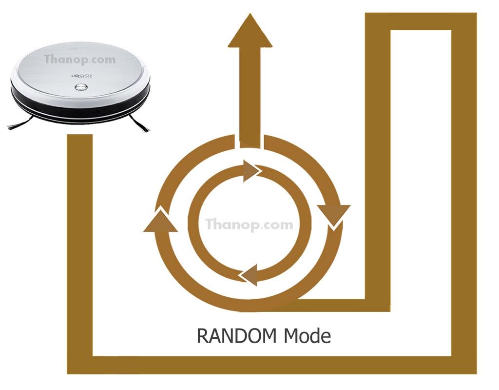 Mister Robot Hybrid Mapping Cleaning Mode Random