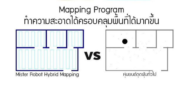 Mister Robot Mapping vs Without Mapping