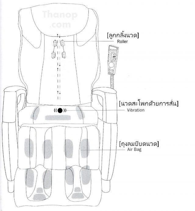 RESTER TITAN EC-362 Component Massage Mechanism