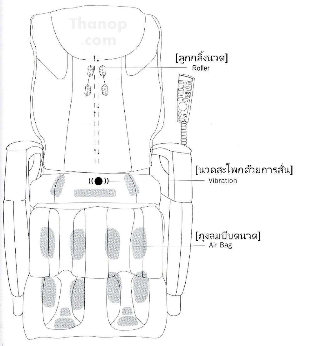 rester-titan-ec362-compnent-massage-mechanism