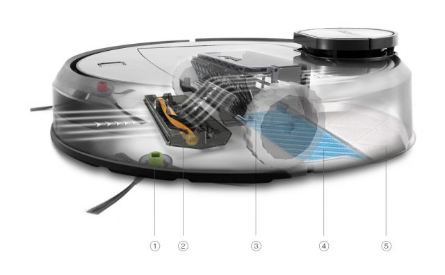 ECOVACS DEEBOT R95 Feature 5-Stage Cleaning System
