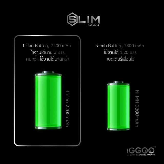 iGGOO Slim Feature Lithium Ion Battery
