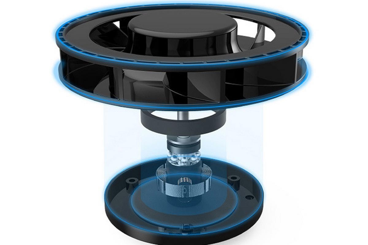 CONOCO Car Air Purifier S1 Feature AVC Fan