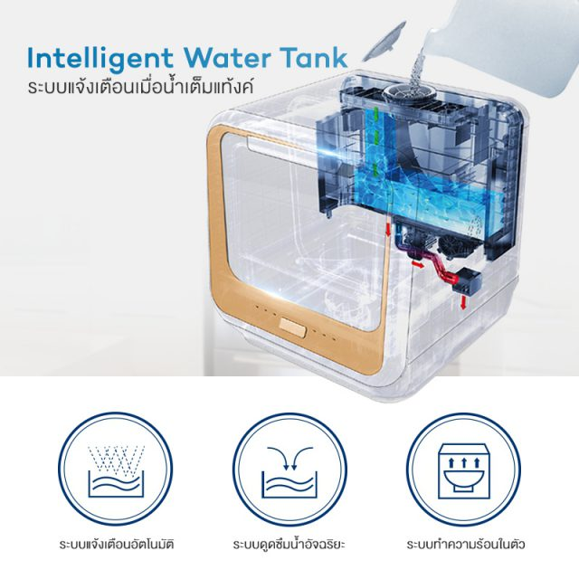 Mister Robot Home Dishwasher Feature Intelligent Water Tank