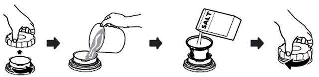 Mister Robot Home Dishwasher Salt Adding Instruction