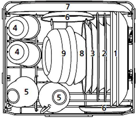 Mister Robot Home Dishwasher Tableware Basket Utensil Layout