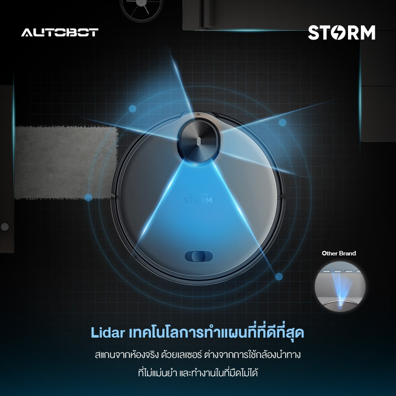 AUTOBOT Storm Feature LIDAR 360 Navigation System