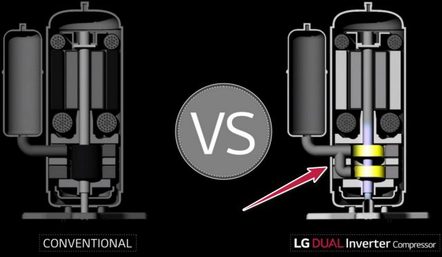 LG DUALCOOL with Air Purifying System Feature Dual Inverter Compressor