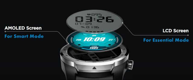 TicWatch Pro Feature Dual Layered Display Technology