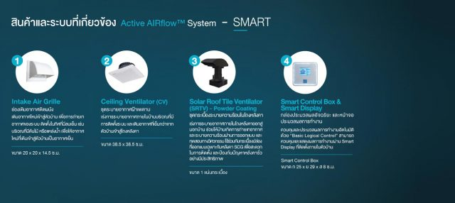 SCG Active AIRflow™ System Product Smart Package