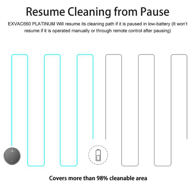 Mamibot EXVAC660 Platinum Feature Resume Cleaning from Pause
