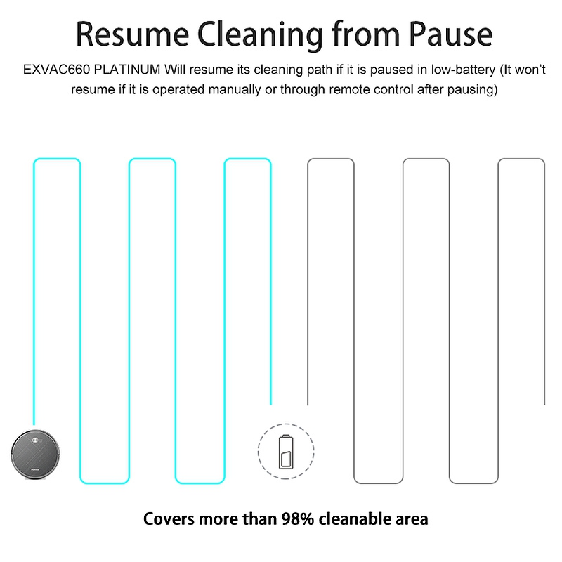mamibot-exvac660-platinum-feature-resume-cleaning-from-pause