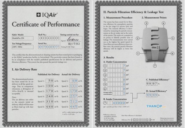 IQAir HealthPro 250 Certificate of Individual
