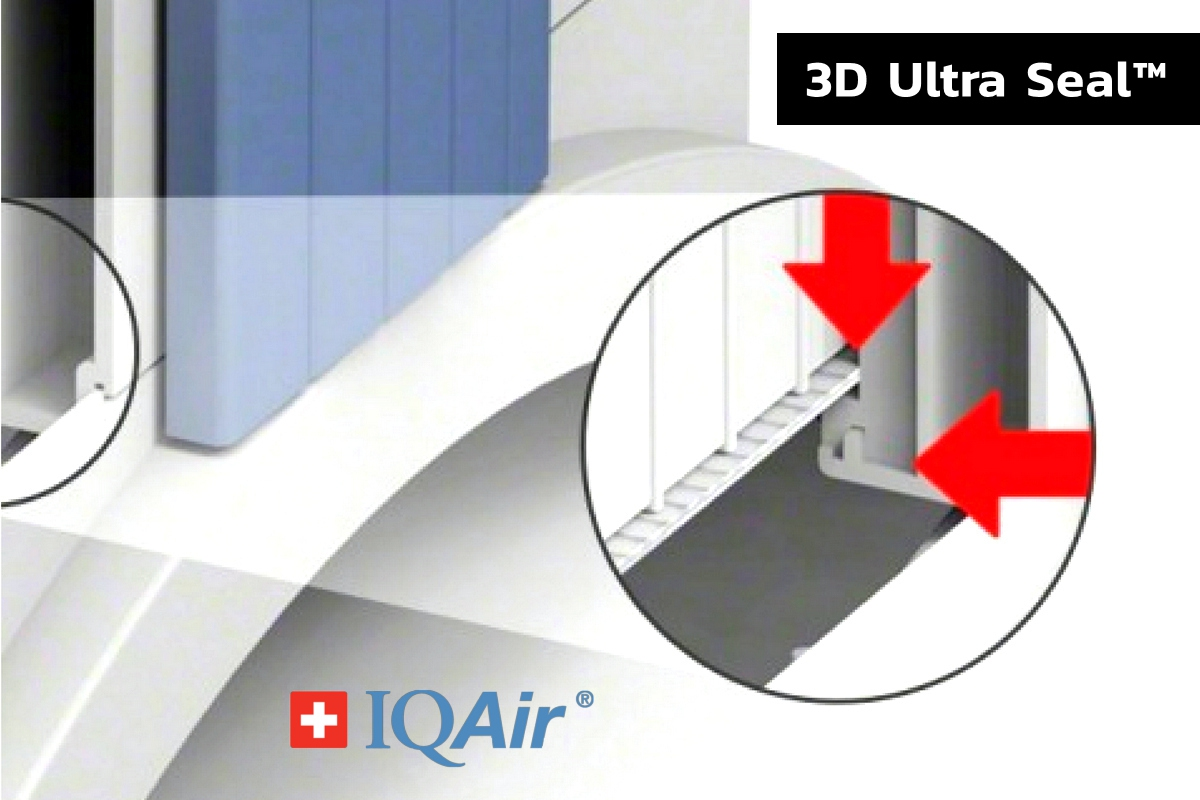 IQAir HealthPro 250 Feature 3D Ultra Seal