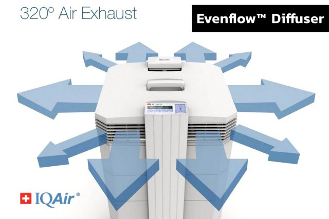 IQAir HealthPro 250 Feature Evenflow Diffuser