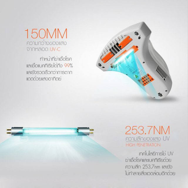HOMU UV Vacuum Cleaner Feature UV Sterilizing Light System