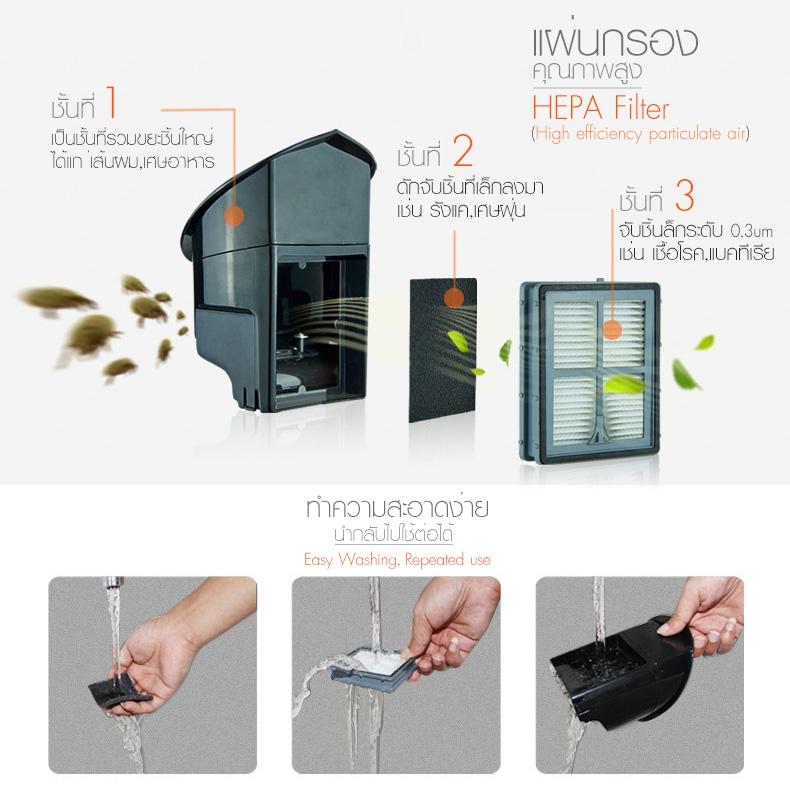 HOMU UV Vacuum Cleaner Feature Washable HEPA Filter