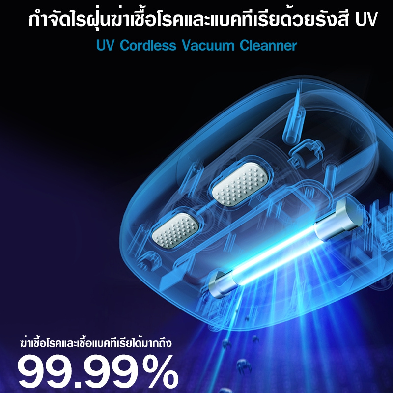 HOMU UV Cordless Vacuum Cleaner Feature UV Light Sterilization System