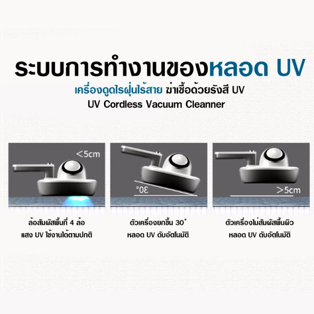 HOMU UV Cordless Vacuum Cleaner Feature UV Sterilizing Lamp Safety System