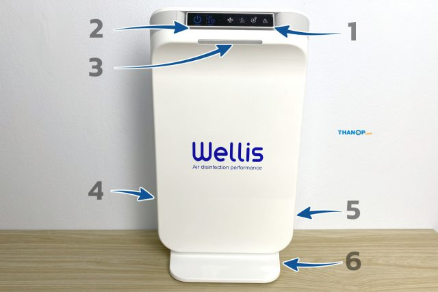 Wellis Air Disinfection Purifier Component Front and Side