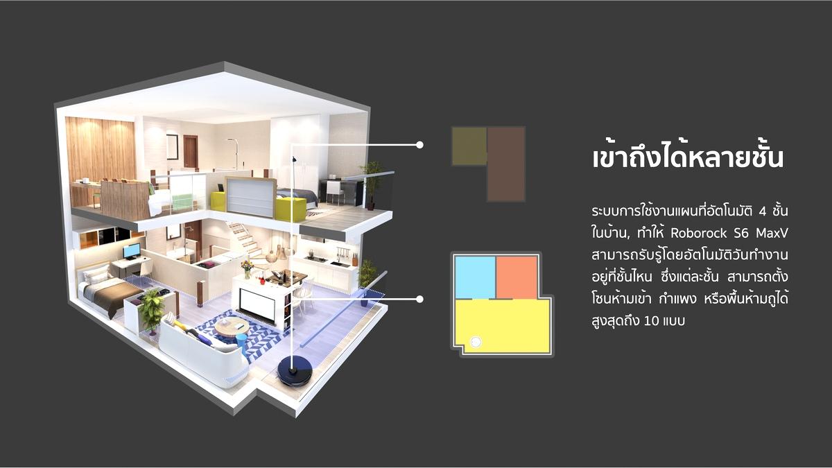 Mi Home App Interface Device Selection