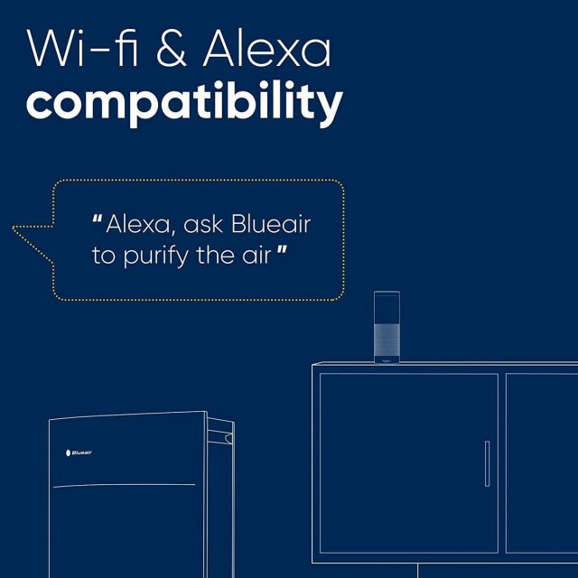 Blueair Classic 690i Feature Smartphone Control and Alexa Compatibility