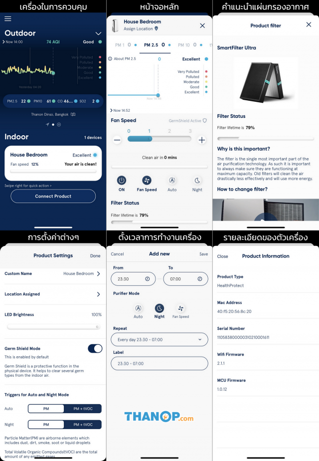 Blueair App Interface General Example for HealthProtect Family