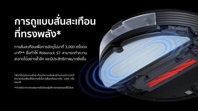 Roborock S7 Feature VibraRise Technology